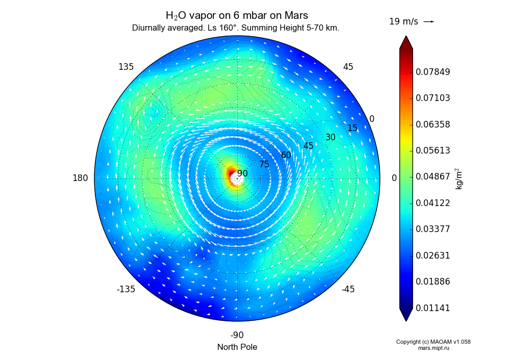 Water vapor on 6 mbar on Mars dependence from Longitude -180-180° and Latitude 0-90° in North polar stereographic projection with Diurnally averaged, Ls 160°, Summing Height 5-70 km. In version 1.058: Limited height with water cycle, weak diffusion and dust bimodal distribution.