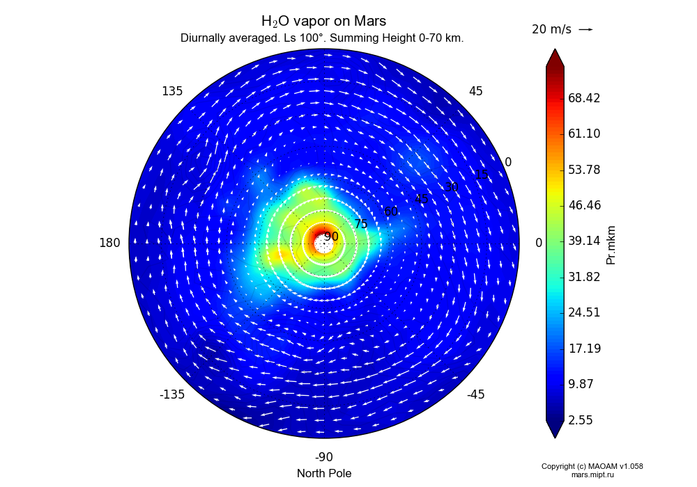 Water vapor on Mars dependence from Longitude -180-180° and Latitude 0-90° in North polar stereographic projection with Diurnally averaged, Ls 100°, Summing Height 0-70 km. In version 1.058: Limited height with water cycle, weak diffusion and dust bimodal distribution.
