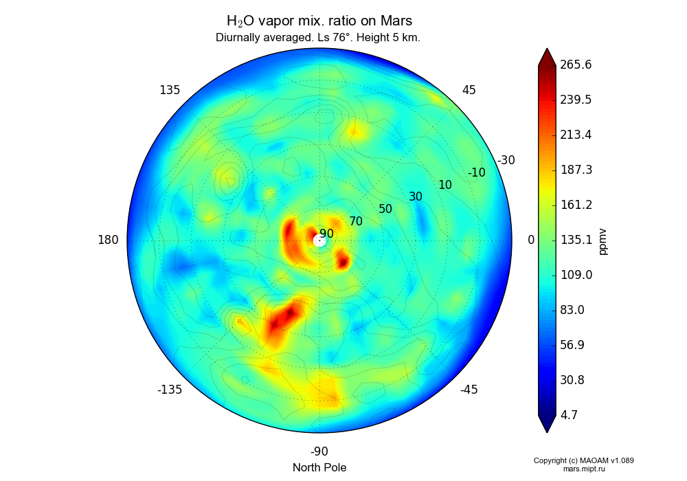 Water vapor mix. ratio on Mars dependence from Longitude -180-180° and Latitude -30-90° in North polar stereographic projection with Diurnally averaged, Ls 76°, Height 5 km. In version 1.089: Water cycle WITH molecular diffusion, CO2 cycle, dust bimodal distribution and GW.