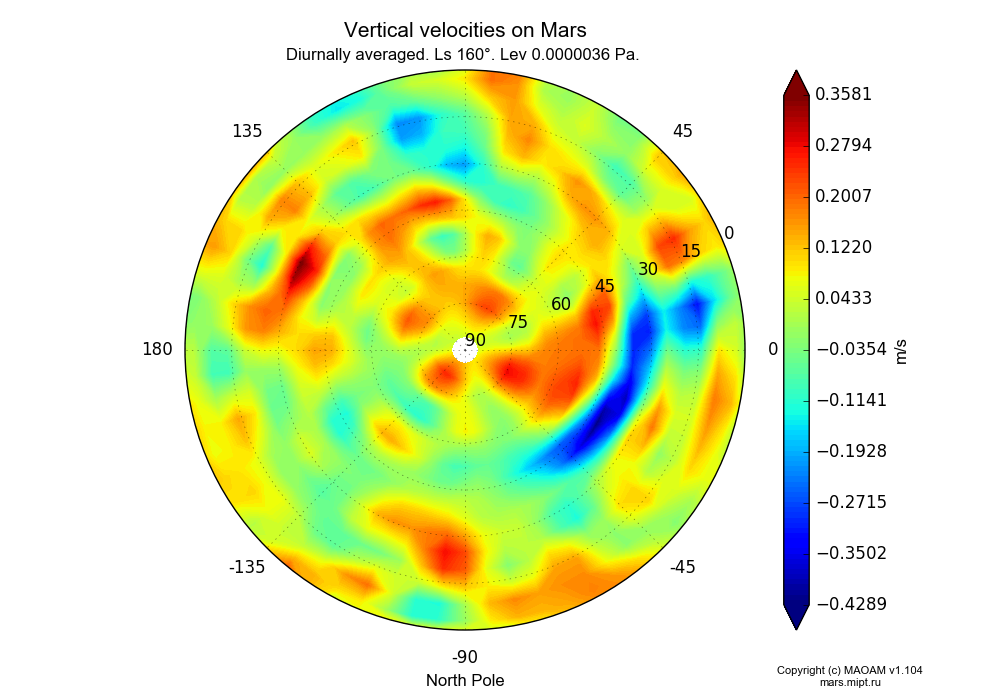 Vertical velocities on Mars dependence from Longitude -180-180° and Latitude 0-90° in North polar stereographic projection with Diurnally averaged, Ls 160°, Height 0.0000036 Pa. In version 1.104: Water cycle for annual dust, CO2 cycle, dust bimodal distribution and GW.