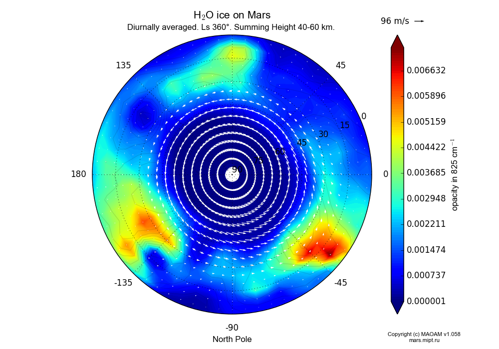 Water ice on Mars dependence from Longitude -180-180° and Latitude 0-90° in North polar stereographic projection with Diurnally averaged, Ls 360°, Summing Height 40-60 km. In version 1.058: Limited height with water cycle, weak diffusion and dust bimodal distribution.
