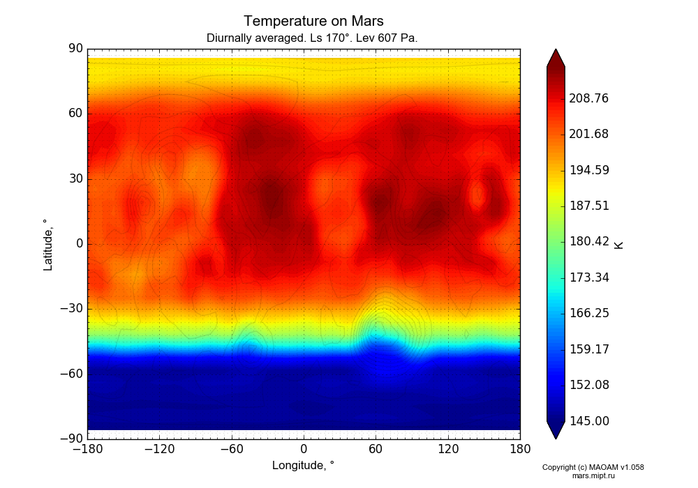 Temperature on Mars dependence from Longitude -180-180° and Latitude -90-90° in Equirectangular (default) projection with Diurnally averaged, Ls 170°, Pre 607 Pa. In version 1.058: Limited height with water cycle, weak diffusion and dust bimodal distribution.