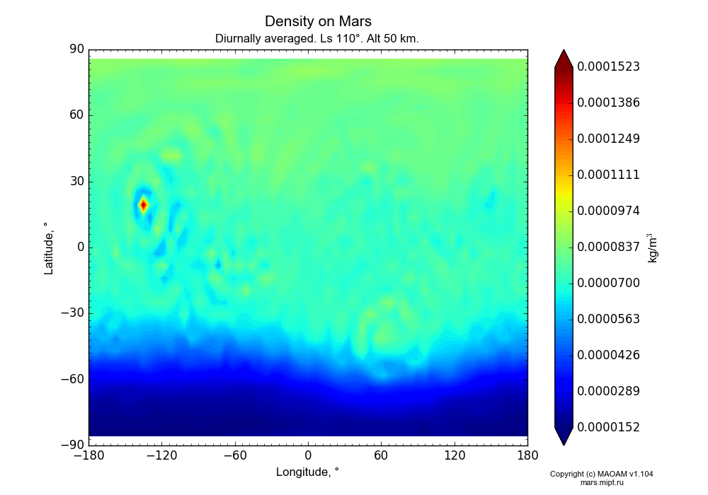 Density on Mars dependence from Longitude -180-180° and Latitude -90-90° in Equirectangular (default) projection with Diurnally averaged, Ls 110°, Alt 50 km. In version 1.104: Water cycle for annual dust, CO2 cycle, dust bimodal distribution and GW.