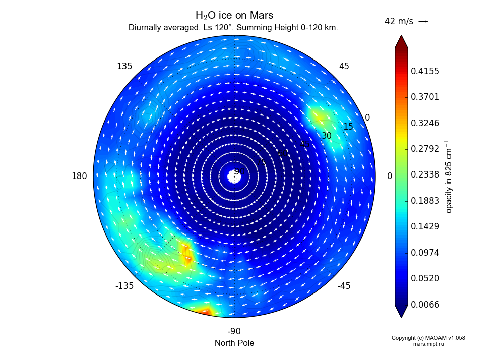 Water ice on Mars dependence from Longitude -180-180° and Latitude 0-90° in North polar stereographic projection with Diurnally averaged, Ls 120°, Summing Height 0-120 km. In version 1.058: Limited height with water cycle, weak diffusion and dust bimodal distribution.