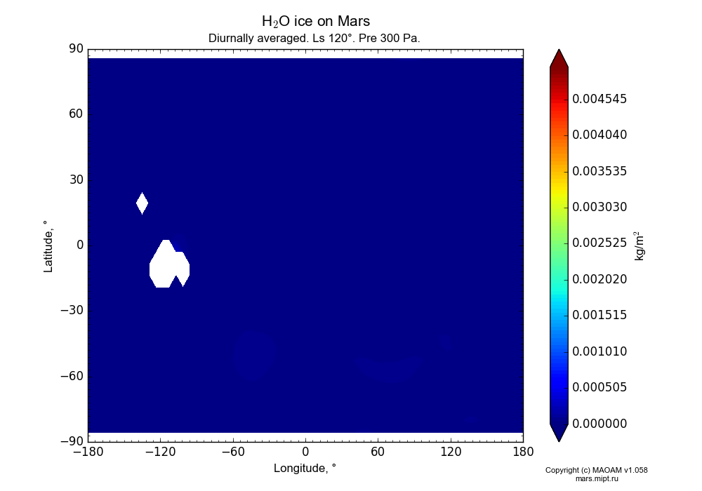 Water ice on Mars dependence from Longitude -180-180° and Latitude -90-90° in Equirectangular (default) projection with Diurnally averaged, Ls 120°, Pre 300 Pa. In version 1.058: Limited height with water cycle, weak diffusion and dust bimodal distribution.