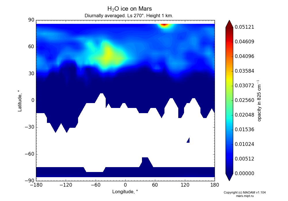 Water ice on Mars dependence from Longitude -180-180° and Latitude -90-90° in Equirectangular (default) projection with Diurnally averaged, Ls 270°, Height 1 km. In version 1.104: Water cycle for annual dust, CO2 cycle, dust bimodal distribution and GW.