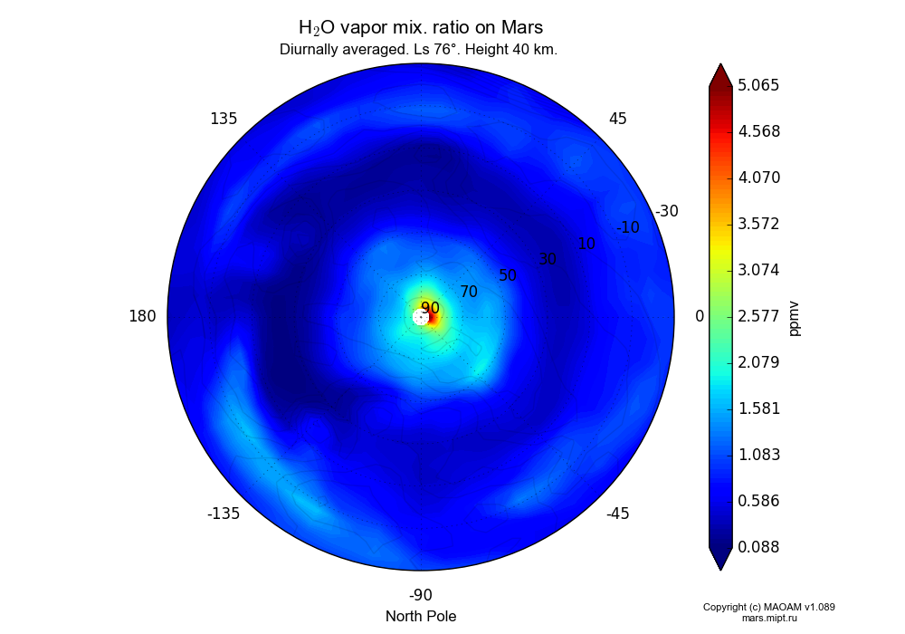 Water vapor mix. ratio on Mars dependence from Longitude -180-180° and Latitude -30-90° in North polar stereographic projection with Diurnally averaged, Ls 76°, Height 40 km. In version 1.089: Water cycle WITH molecular diffusion, CO2 cycle, dust bimodal distribution and GW.
