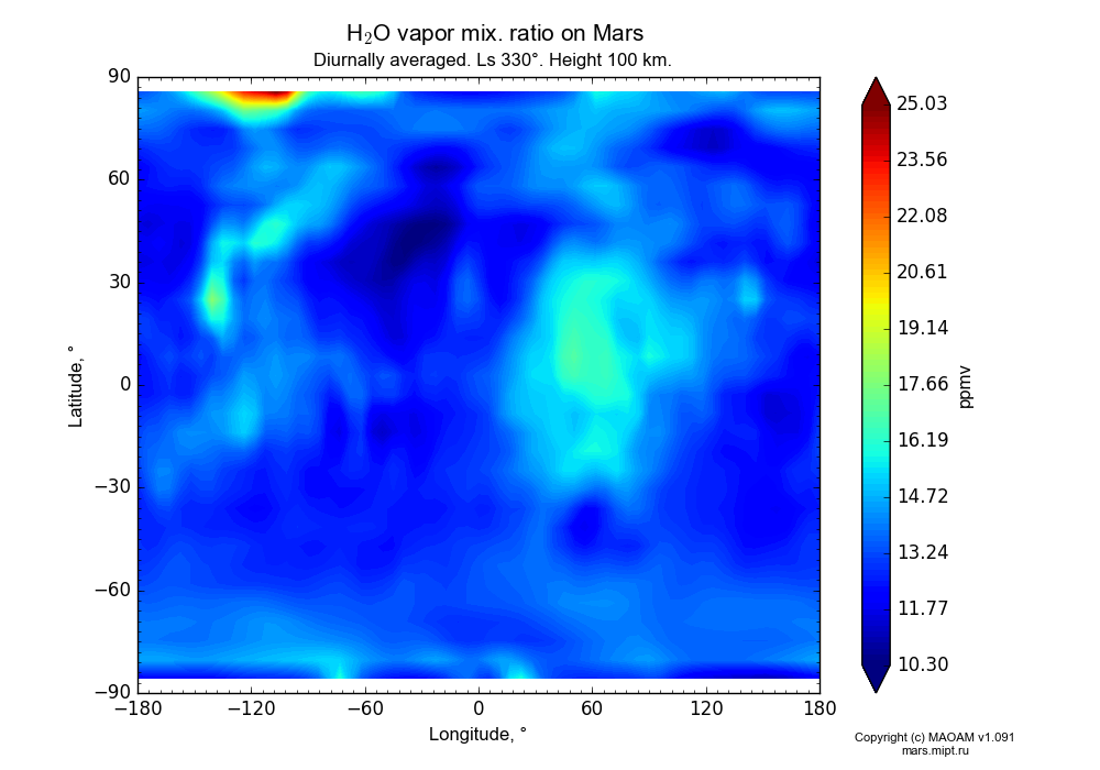 Water vapor mix. ratio on Mars dependence from Longitude -180-180° and Latitude -90-90° in Equirectangular (default) projection with Diurnally averaged, Ls 330°, Height 100 km. In version 1.091: Water cycle without molecular diffusion, CO2 cycle, dust bimodal distribution and GW.