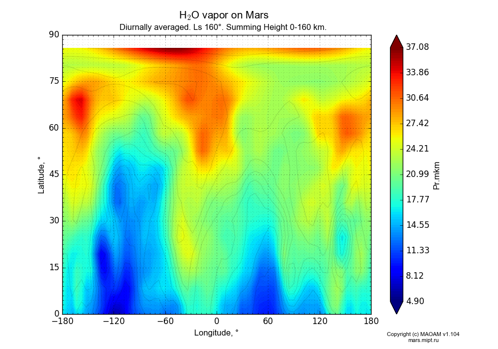 Water vapor on Mars dependence from Longitude -180-180° and Latitude 0-90° in Equirectangular (default) projection with Diurnally averaged, Ls 160°, Summing Height 0-160 km. In version 1.104: Water cycle for annual dust, CO2 cycle, dust bimodal distribution and GW.
