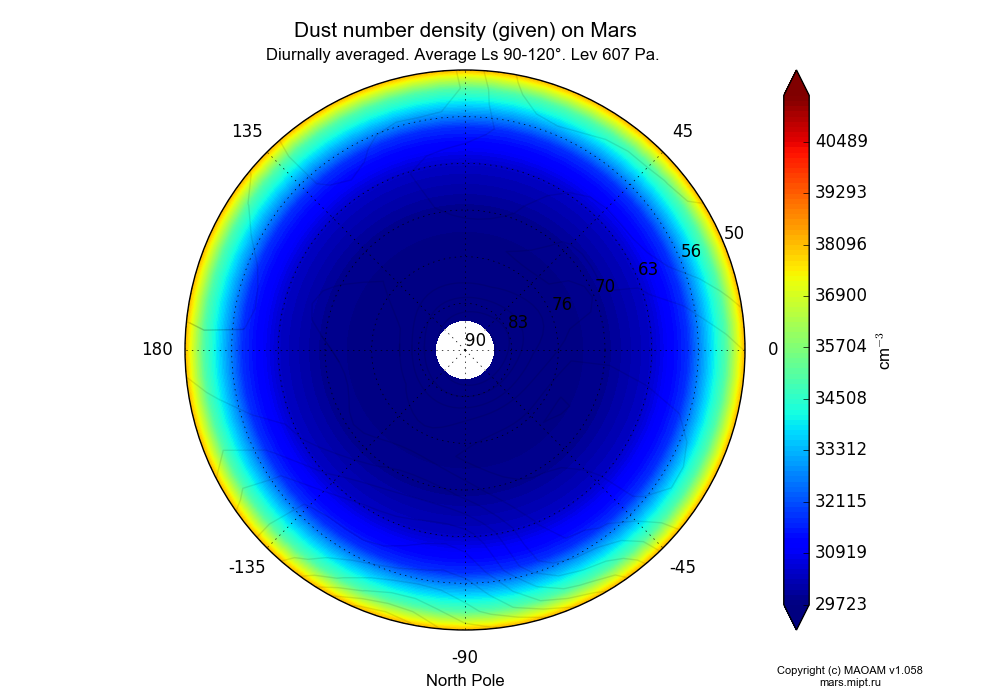 Dust number density (given) on Mars dependence from Longitude -180-180° and Latitude 50-90° in North polar stereographic projection with Diurnally averaged, Average Ls 90-120°, Height 607 Pa. In version 1.058: Limited height with water cycle, weak diffusion and dust bimodal distribution.