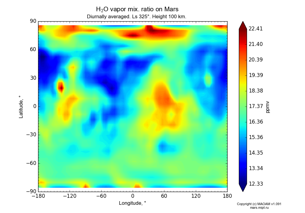 Water vapor mix. ratio on Mars dependence from Longitude -180-180° and Latitude -90-90° in Equirectangular (default) projection with Diurnally averaged, Ls 325°, Height 100 km. In version 1.091: Water cycle without molecular diffusion, CO2 cycle, dust bimodal distribution and GW.