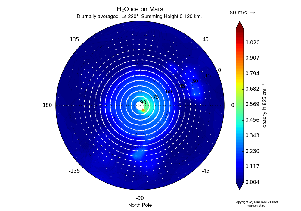 Water ice on Mars dependence from Longitude -180-180° and Latitude 0-90° in North polar stereographic projection with Diurnally averaged, Ls 220°, Summing Height 0-120 km. In version 1.058: Limited height with water cycle, weak diffusion and dust bimodal distribution.
