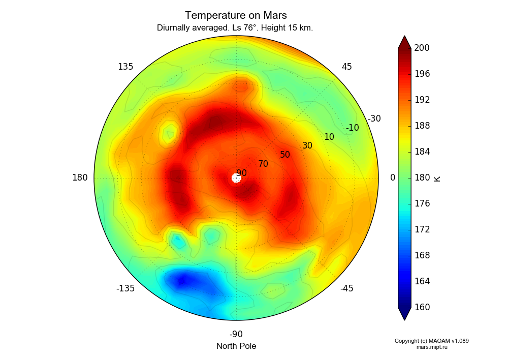 Temperature on Mars dependence from Longitude -180-180° and Latitude -30-90° in North polar stereographic projection with Diurnally averaged, Ls 76°, Height 15 km. In version 1.089: Water cycle WITH molecular diffusion, CO2 cycle, dust bimodal distribution and GW.