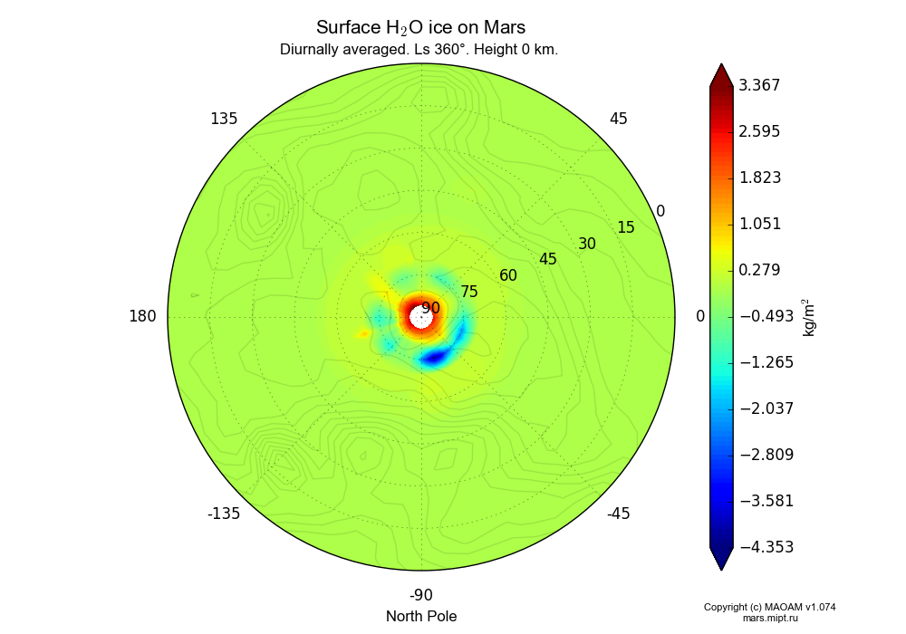 Surface Water ice on Mars dependence from Longitude -180-180° and Latitude 0-90° in North polar stereographic projection with Diurnally averaged, Ls 360°, Height 0 km. In version 1.074: Water cycle, CO2 cycle, dust bimodal distribution and GW.