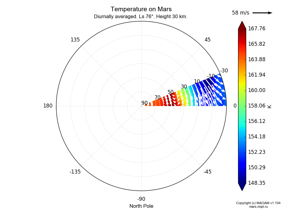 Temperature on Mars dependence from Longitude 5-15° and Latitude -30-90° in North polar stereographic projection with Diurnally averaged, Ls 76°, Height 30 km. In version 1.104: Water cycle for annual dust, CO2 cycle, dust bimodal distribution and GW.