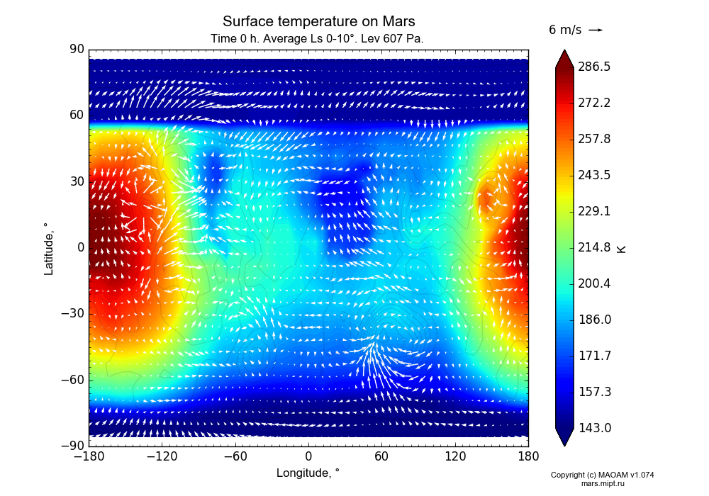 Surface temperature on Mars dependence from Longitude -180-180° and Latitude -90-90° in Equirectangular (default) projection with Time 0 h, Average Ls 0-10°, Height 607 Pa. In version 1.074: Water cycle, CO2 cycle, dust bimodal distribution and GW.