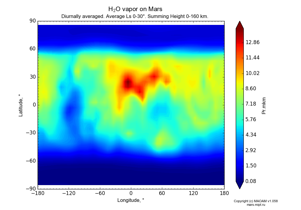Water vapor on Mars dependence from Longitude -180-180° and Latitude -90-90° in Equirectangular (default) projection with Diurnally averaged, Average Ls 0-30°, Summing Height 0-160 km. In version 1.058: Limited height with water cycle, weak diffusion and dust bimodal distribution.