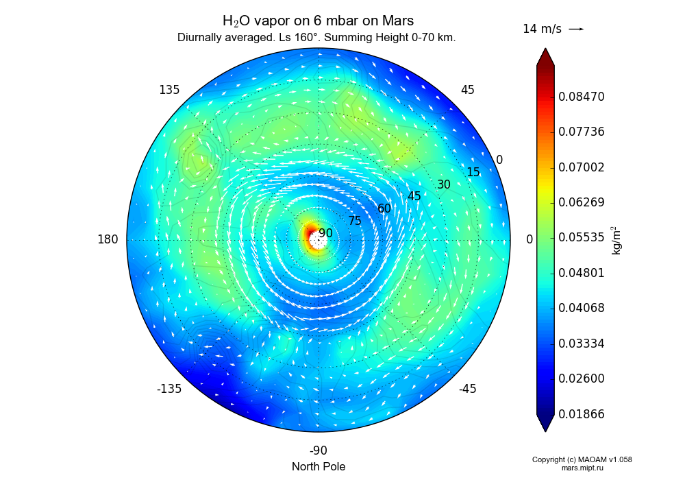 Water vapor on 6 mbar on Mars dependence from Longitude -180-180° and Latitude 0-90° in North polar stereographic projection with Diurnally averaged, Ls 160°, Summing Height 0-70 km. In version 1.058: Limited height with water cycle, weak diffusion and dust bimodal distribution.