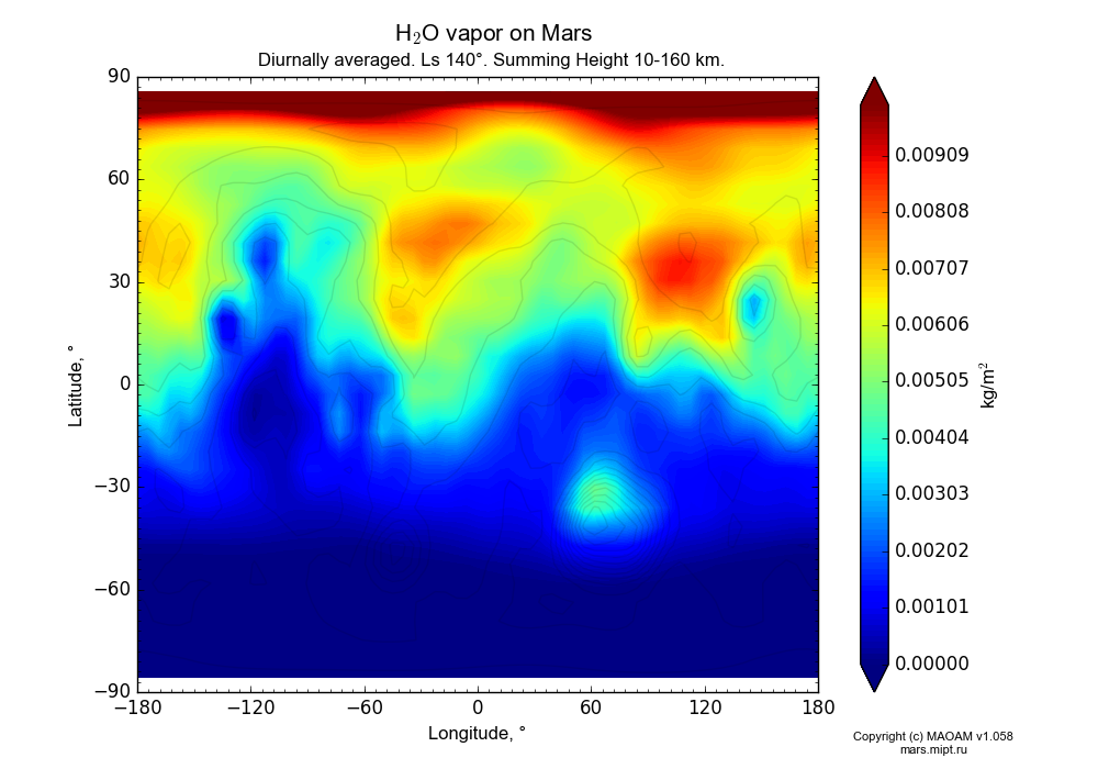 Water vapor on Mars dependence from Longitude -180-180° and Latitude -90-90° in Equirectangular (default) projection with Diurnally averaged, Ls 140°, Summing Height 10-160 km. In version 1.058: Limited height with water cycle, weak diffusion and dust bimodal distribution.