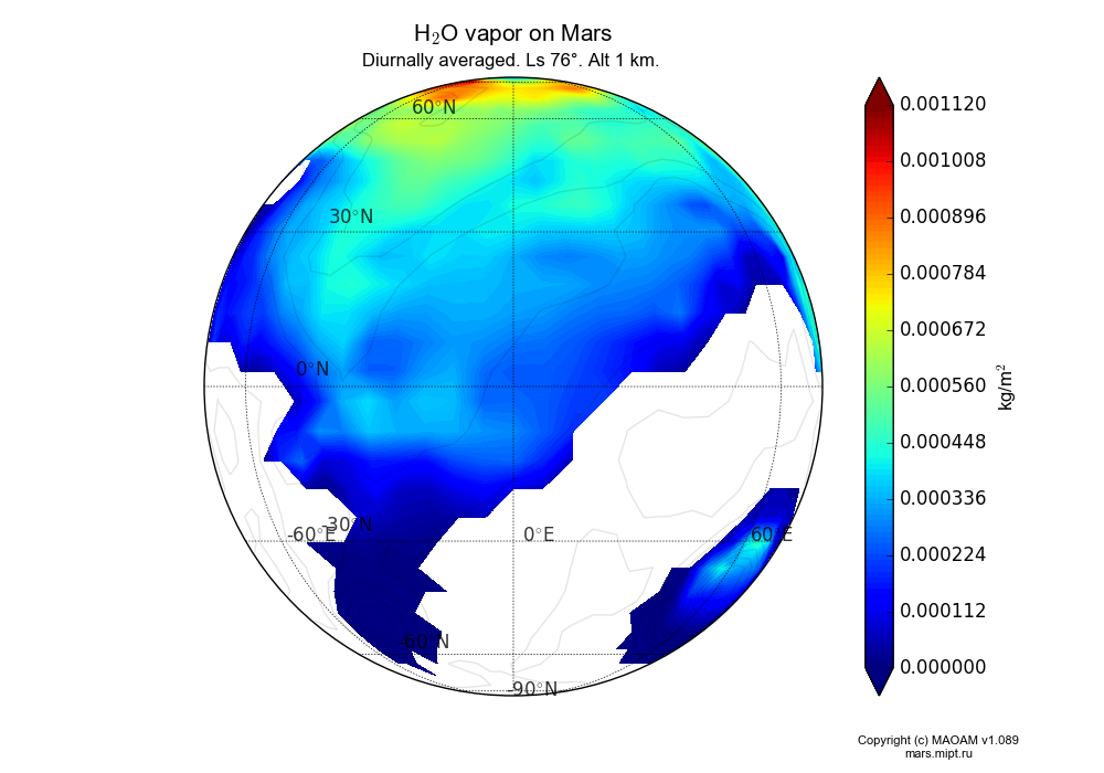 Water vapor on Mars dependence from Longitude -180-180° and Latitude -90-90° in Spherical stereographic projection with Diurnally averaged, Ls 76°, Alt 1 km. In version 1.089: Water cycle WITH molecular diffusion, CO2 cycle, dust bimodal distribution and GW.