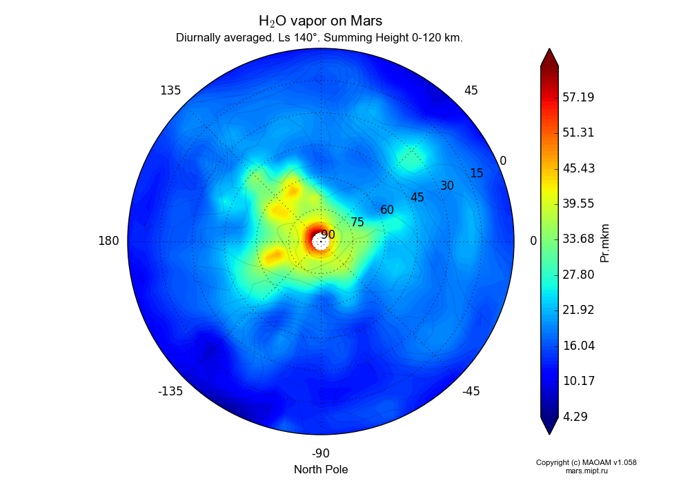 Water vapor on Mars dependence from Longitude -180-180° and Latitude 0-90° in North polar stereographic projection with Diurnally averaged, Ls 140°, Summing Height 0-120 km. In version 1.058: Limited height with water cycle, weak diffusion and dust bimodal distribution.