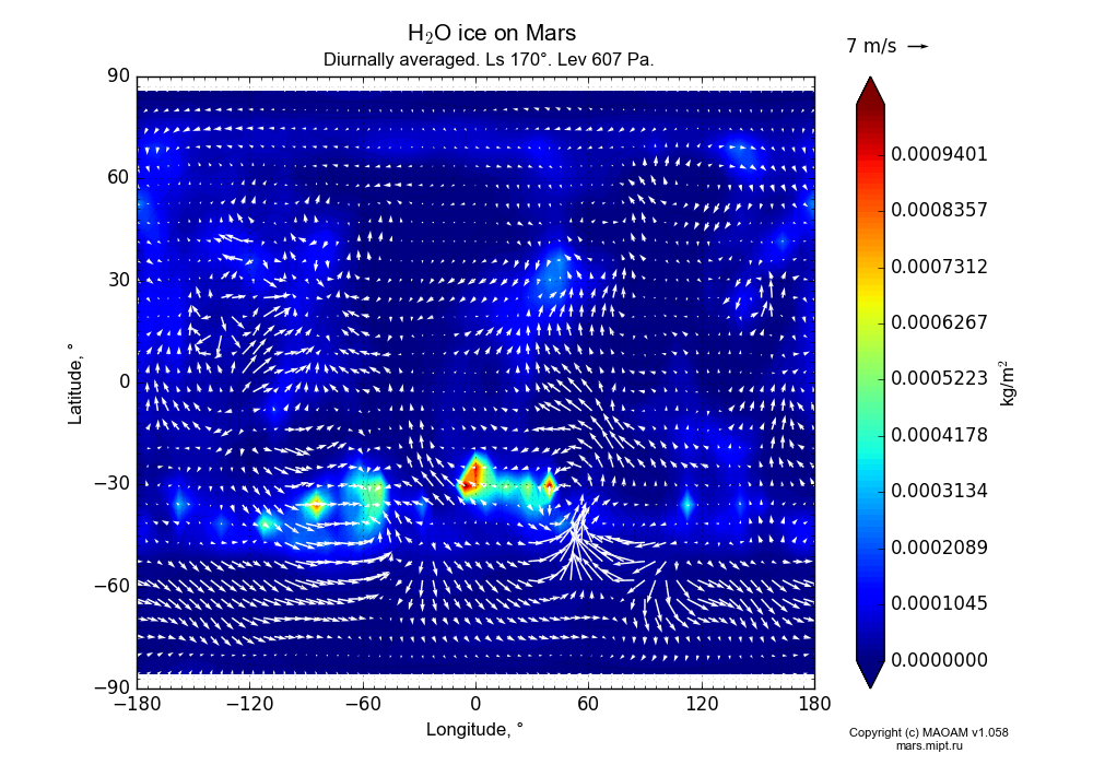 Water ice on Mars dependence from Longitude -180-180° and Latitude -90-90° in Equirectangular (default) projection with Diurnally averaged, Ls 170°, Height 607 Pa. In version 1.058: Limited height with water cycle, weak diffusion and dust bimodal distribution.