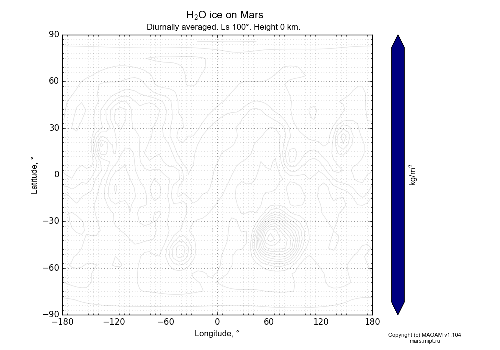 Water ice on Mars dependence from Longitude -180-180° and Latitude -90-90° in Equirectangular (default) projection with Diurnally averaged, Ls 100°, Height 0 km. In version 1.104: Water cycle for annual dust, CO2 cycle, dust bimodal distribution and GW.
