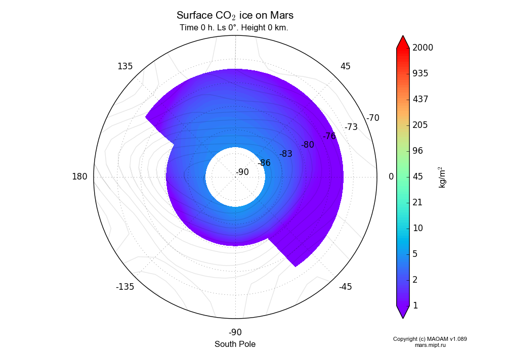 Surface CO2 ice on Mars dependence from Longitude -180-180° and Latitude -90--70° in South polar stereographic projection with Time 0 h, Ls 0°, Height 0 km. In version 1.089: Water cycle WITH molecular diffusion, CO2 cycle, dust bimodal distribution and GW.