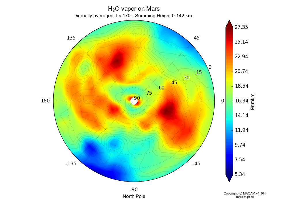 Water vapor on Mars dependence from Longitude -180-180° and Latitude 0-90° in North polar stereographic projection with Diurnally averaged, Ls 170°, Summing Height 0-142 km. In version 1.104: Water cycle for annual dust, CO2 cycle, dust bimodal distribution and GW.