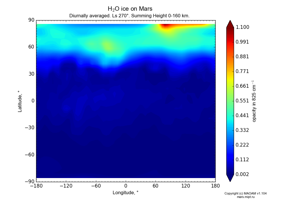 Water ice on Mars dependence from Longitude -180-180° and Latitude -90-90° in Equirectangular (default) projection with Diurnally averaged, Ls 270°, Summing Height 0-160 km. In version 1.104: Water cycle for annual dust, CO2 cycle, dust bimodal distribution and GW.