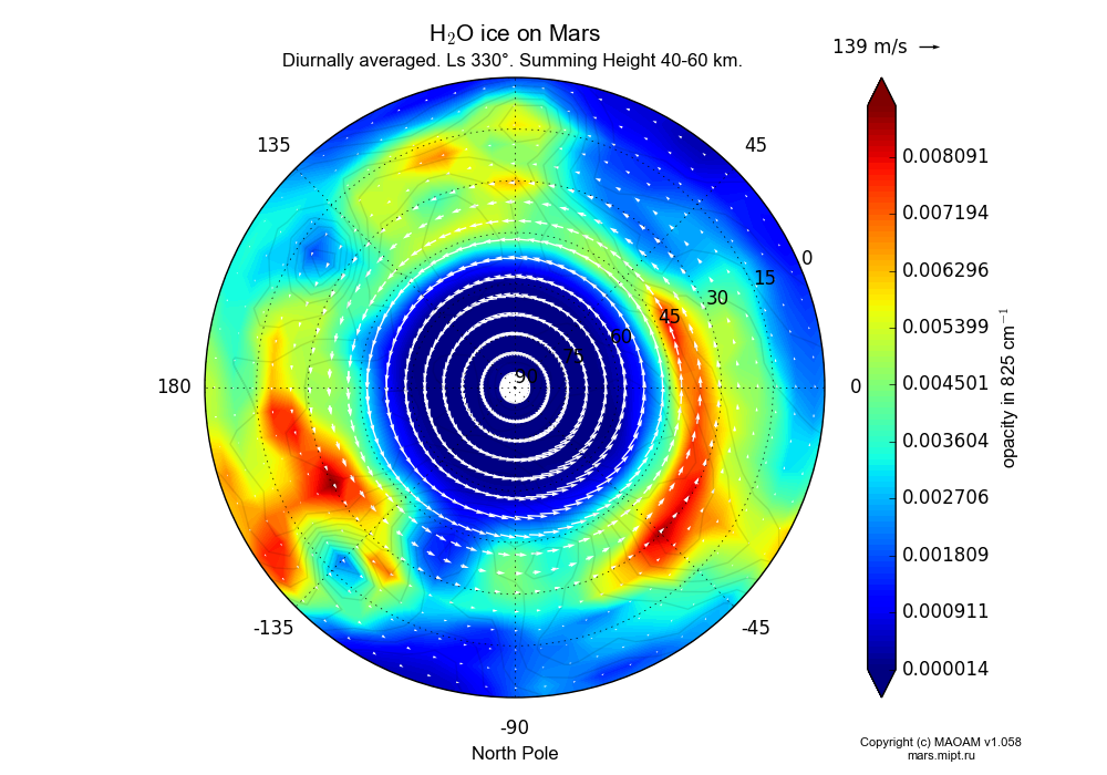 Water ice on Mars dependence from Longitude -180-180° and Latitude 0-90° in North polar stereographic projection with Diurnally averaged, Ls 330°, Summing Height 40-60 km. In version 1.058: Limited height with water cycle, weak diffusion and dust bimodal distribution.