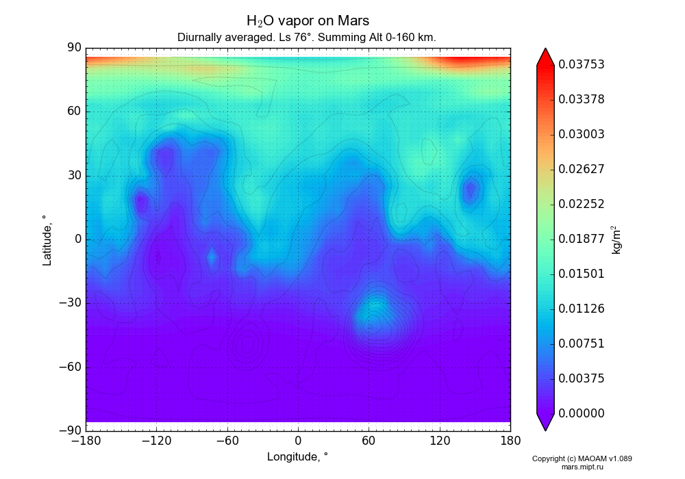 Water vapor on Mars dependence from Longitude -180-180° and Latitude -90-90° in Equirectangular (default) projection with Diurnally averaged, Ls 76°, Summing Alt 0-160 km. In version 1.089: Water cycle WITH molecular diffusion, CO2 cycle, dust bimodal distribution and GW.