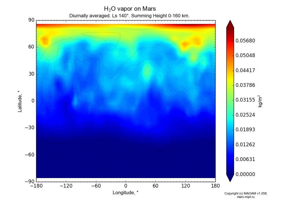Water vapor on Mars dependence from Longitude -180-180° and Latitude -90-90° in Equirectangular (default) projection with Diurnally averaged, Ls 140°, Summing Height 0-160 km. In version 1.058: Limited height with water cycle, weak diffusion and dust bimodal distribution.