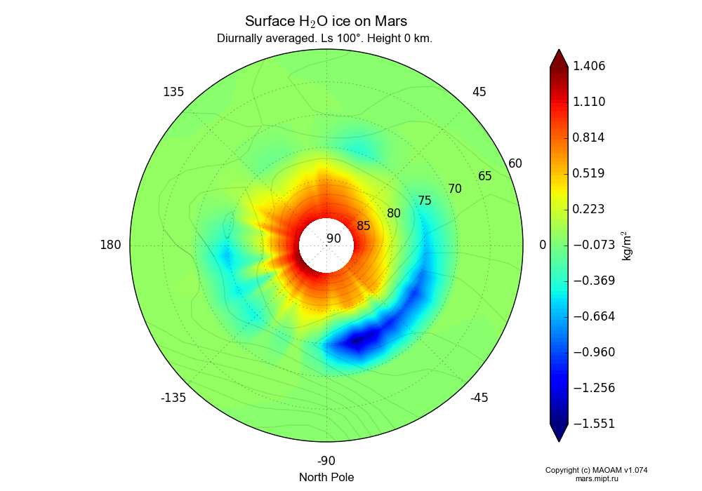 Surface Water ice on Mars dependence from Longitude -180-180° and Latitude 60-90° in North polar stereographic projection with Diurnally averaged, Ls 100°, Height 0 km. In version 1.074: Water cycle, CO2 cycle, dust bimodal distribution and GW.