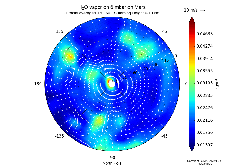 Water vapor on 6 mbar on Mars dependence from Longitude -180-180° and Latitude 0-90° in North polar stereographic projection with Diurnally averaged, Ls 160°, Summing Height 0-10 km. In version 1.058: Limited height with water cycle, weak diffusion and dust bimodal distribution.