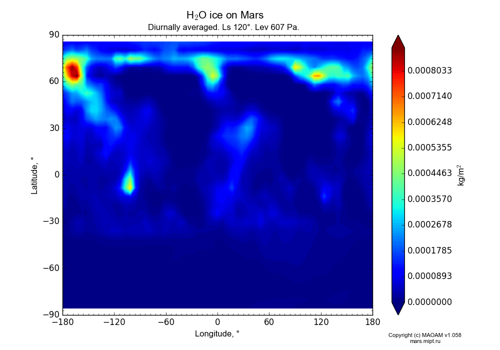 Water ice on Mars dependence from Longitude -180-180° and Latitude -90-90° in Equirectangular (default) projection with Diurnally averaged, Ls 120°, Lev 607 Pa. In version 1.058: Limited height with water cycle, weak diffusion and dust bimodal distribution.