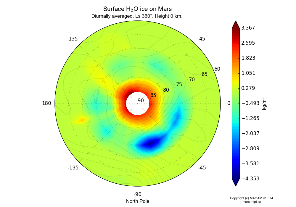 Surface Water ice on Mars dependence from Longitude -180-180° and Latitude 60-90° in North polar stereographic projection with Diurnally averaged, Ls 360°, Height 0 km. In version 1.074: Water cycle, CO2 cycle, dust bimodal distribution and GW.