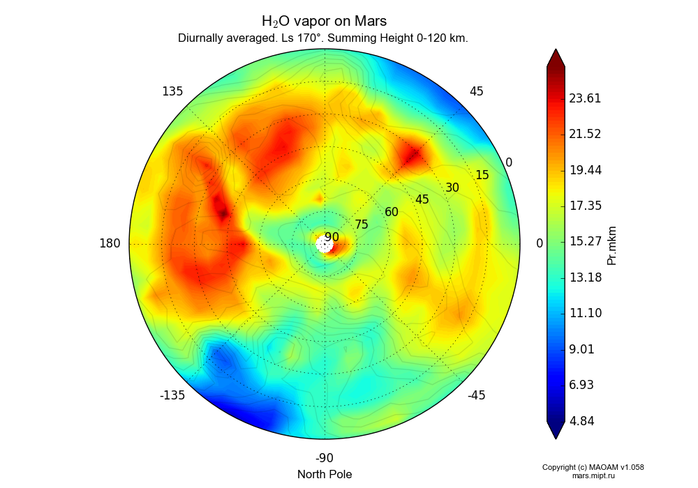 Water vapor on Mars dependence from Longitude -180-180° and Latitude 0-90° in North polar stereographic projection with Diurnally averaged, Ls 170°, Summing Height 0-120 km. In version 1.058: Limited height with water cycle, weak diffusion and dust bimodal distribution.
