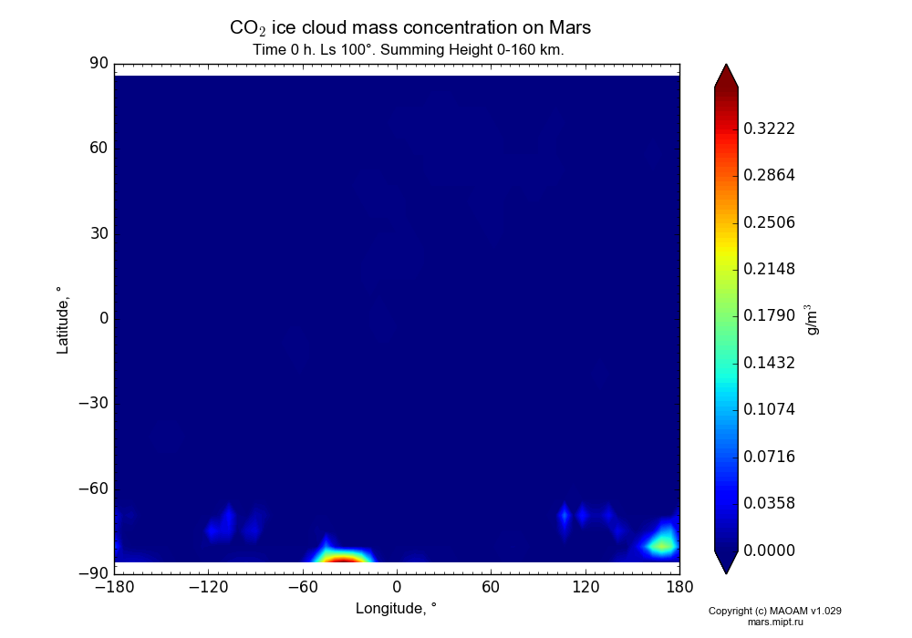 CO2 ice cloud mass concentration on Mars dependence from Longitude -180-180° and Latitude -90-90° in Equirectangular (default) projection with Time 0 h, Ls 100°, Summing Height 0-160 km. In version 1.029: Extended height and CO2 cycle with weak solar acivity.