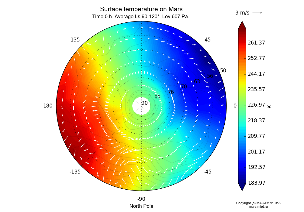 Surface temperature on Mars dependence from Longitude -180-180° and Latitude 50-90° in North polar stereographic projection with Time 0 h, Average Ls 90-120°, Height 607 Pa. In version 1.058: Limited height with water cycle, weak diffusion and dust bimodal distribution.