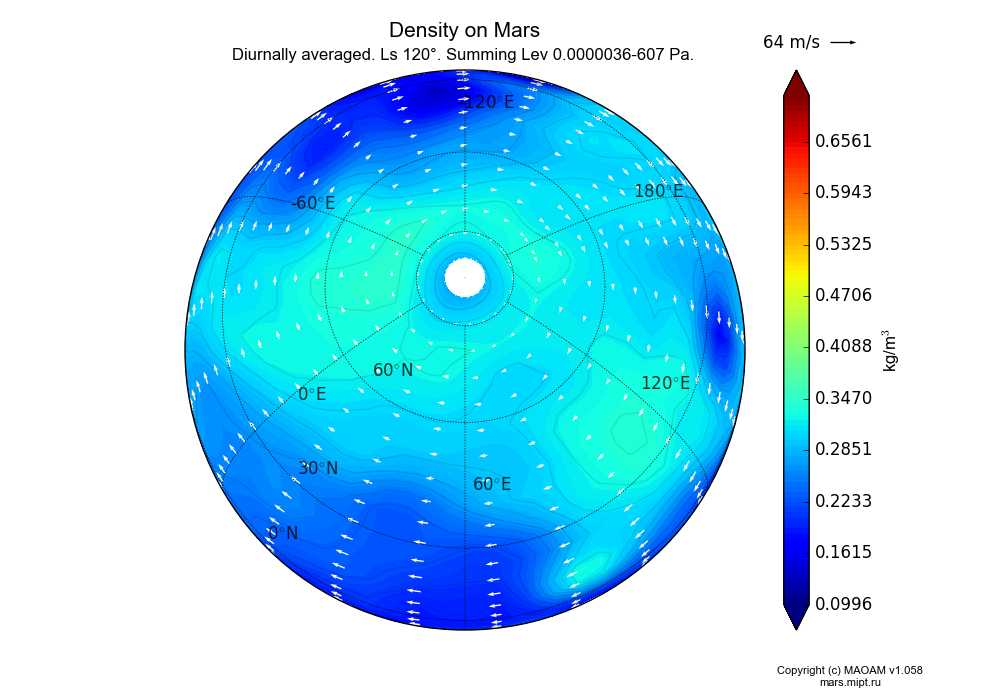 Density on Mars dependence from Longitude -180-180° and Latitude -90-90° in Spherical stereographic projection with Diurnally averaged, Ls 120°, Summing Alt 0.0000036-607 Pa. In version 1.058: Limited height with water cycle, weak diffusion and dust bimodal distribution.