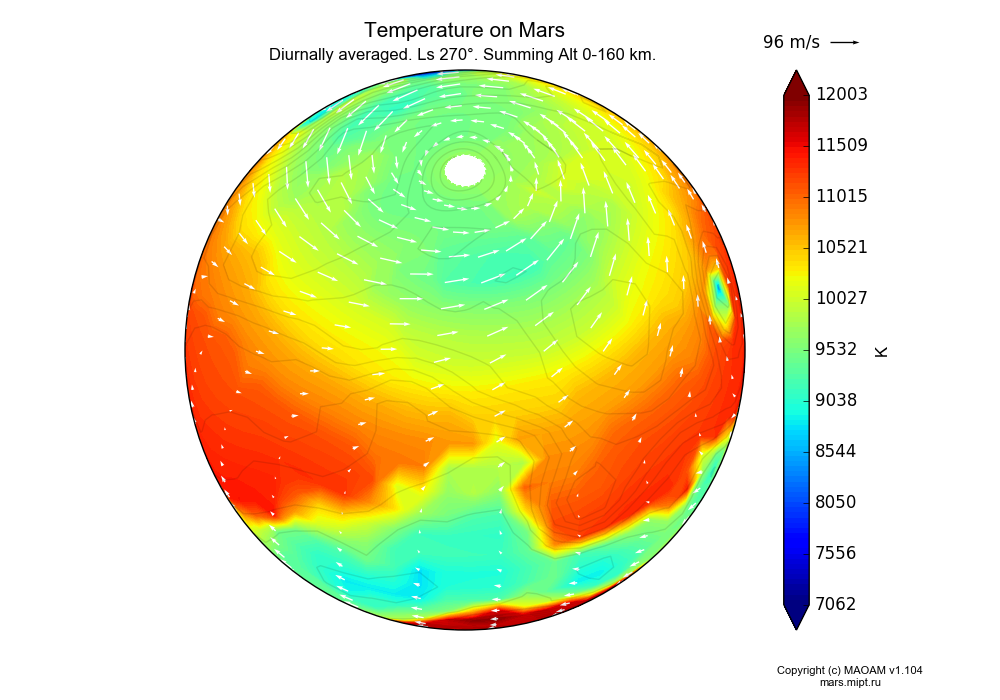 Temperature on Mars dependence from Longitude -180-180° and Latitude -90-90° in Spherical stereographic projection with Diurnally averaged, Ls 270°, Summing Alt 0-160 km. In version 1.104: Water cycle for annual dust, CO2 cycle, dust bimodal distribution and GW.