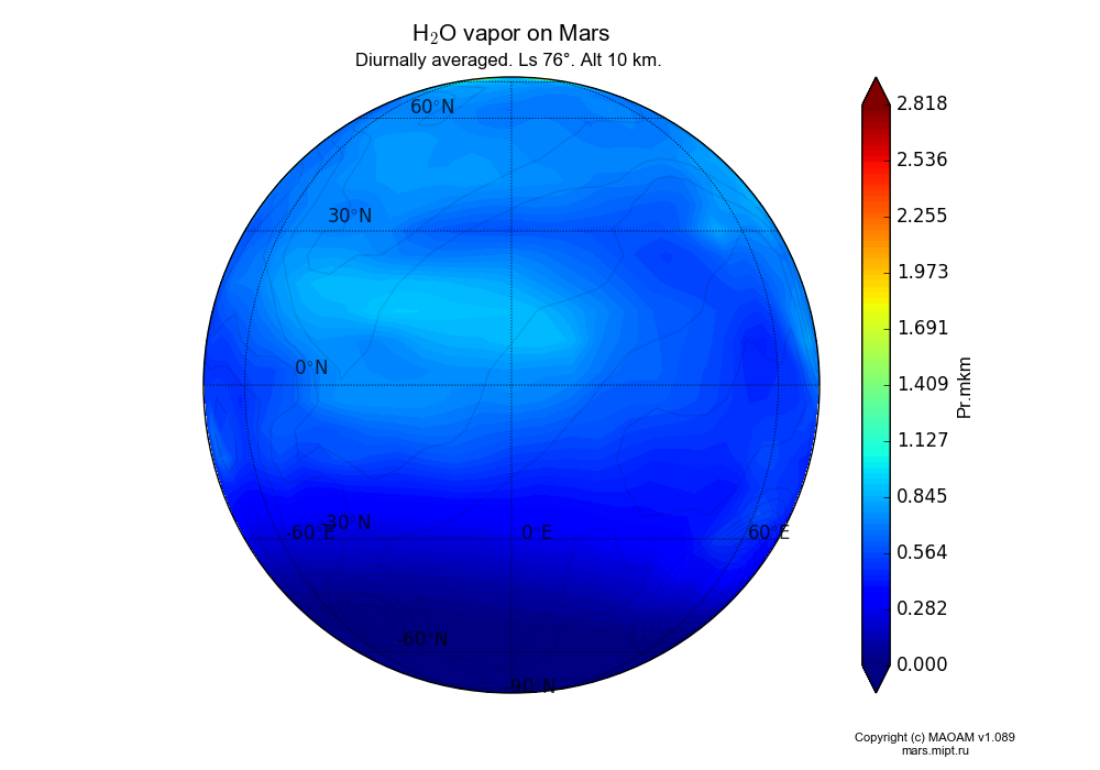 Water vapor on Mars dependence from Longitude -180-180° and Latitude -90-90° in Spherical stereographic projection with Diurnally averaged, Ls 76°, Alt 10 km. In version 1.089: Water cycle WITH molecular diffusion, CO2 cycle, dust bimodal distribution and GW.