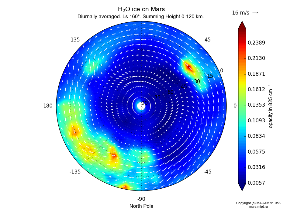 Water ice on Mars dependence from Longitude -180-180° and Latitude 0-90° in North polar stereographic projection with Diurnally averaged, Ls 160°, Summing Height 0-120 km. In version 1.058: Limited height with water cycle, weak diffusion and dust bimodal distribution.