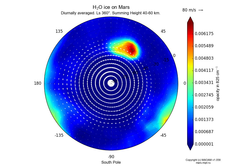 Water ice on Mars dependence from Longitude -180-180° and Latitude -90-0° in South polar stereographic projection with Diurnally averaged, Ls 360°, Summing Height 40-60 km. In version 1.058: Limited height with water cycle, weak diffusion and dust bimodal distribution.