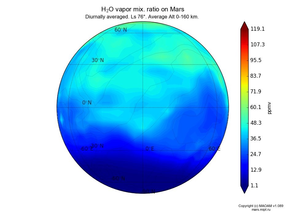 Water vapor mix. ratio on Mars dependence from Longitude -180-180° and Latitude -90-90° in Spherical stereographic projection with Diurnally averaged, Ls 76°, Average Alt 0-160 km. In version 1.089: Water cycle WITH molecular diffusion, CO2 cycle, dust bimodal distribution and GW.