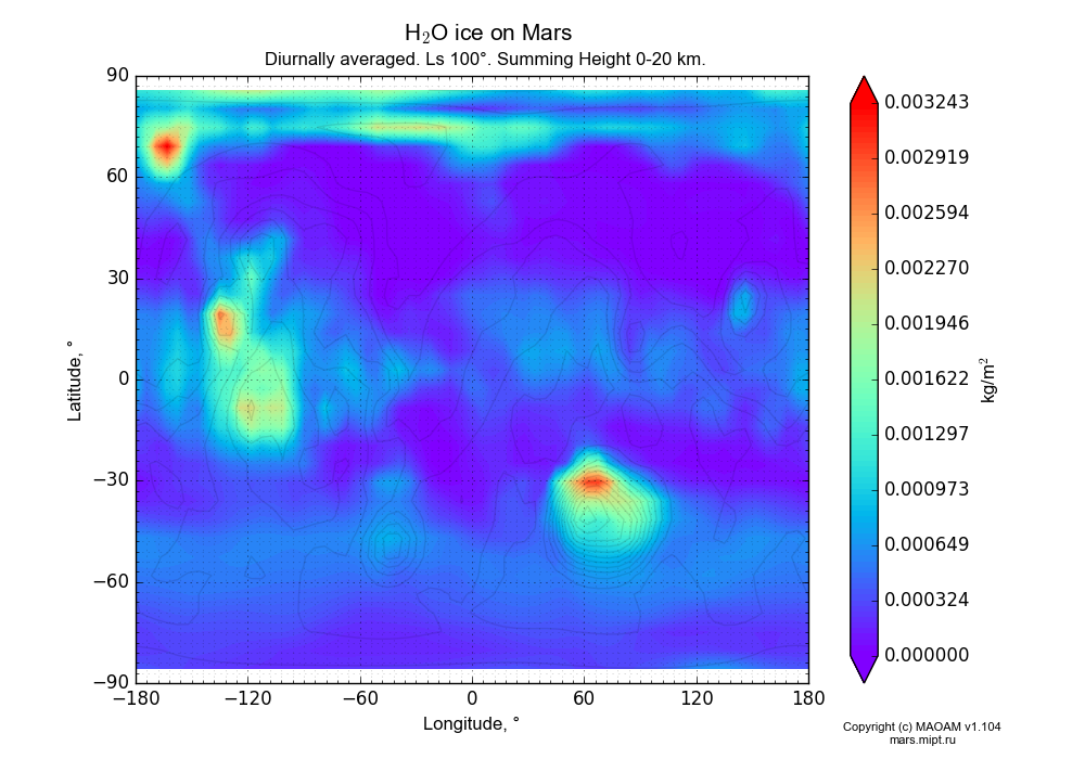 Water ice on Mars dependence from Longitude -180-180° and Latitude -90-90° in Equirectangular (default) projection with Diurnally averaged, Ls 100°, Summing Height 0-20 km. In version 1.104: Water cycle for annual dust, CO2 cycle, dust bimodal distribution and GW.