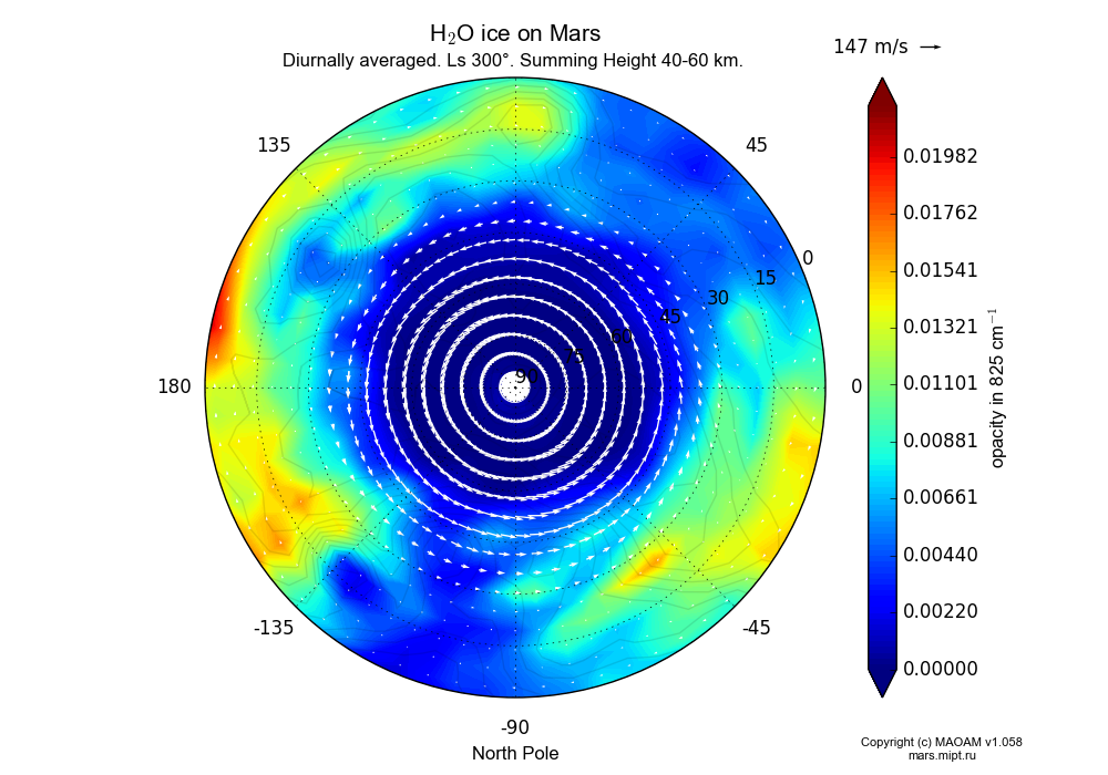 Water ice on Mars dependence from Longitude -180-180° and Latitude 0-90° in North polar stereographic projection with Diurnally averaged, Ls 300°, Summing Height 40-60 km. In version 1.058: Limited height with water cycle, weak diffusion and dust bimodal distribution.