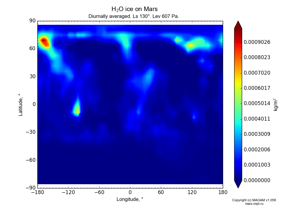 Water ice on Mars dependence from Longitude -180-180° and Latitude -90-90° in Equirectangular (default) projection with Diurnally averaged, Ls 130°, Lev 607 Pa. In version 1.058: Limited height with water cycle, weak diffusion and dust bimodal distribution.