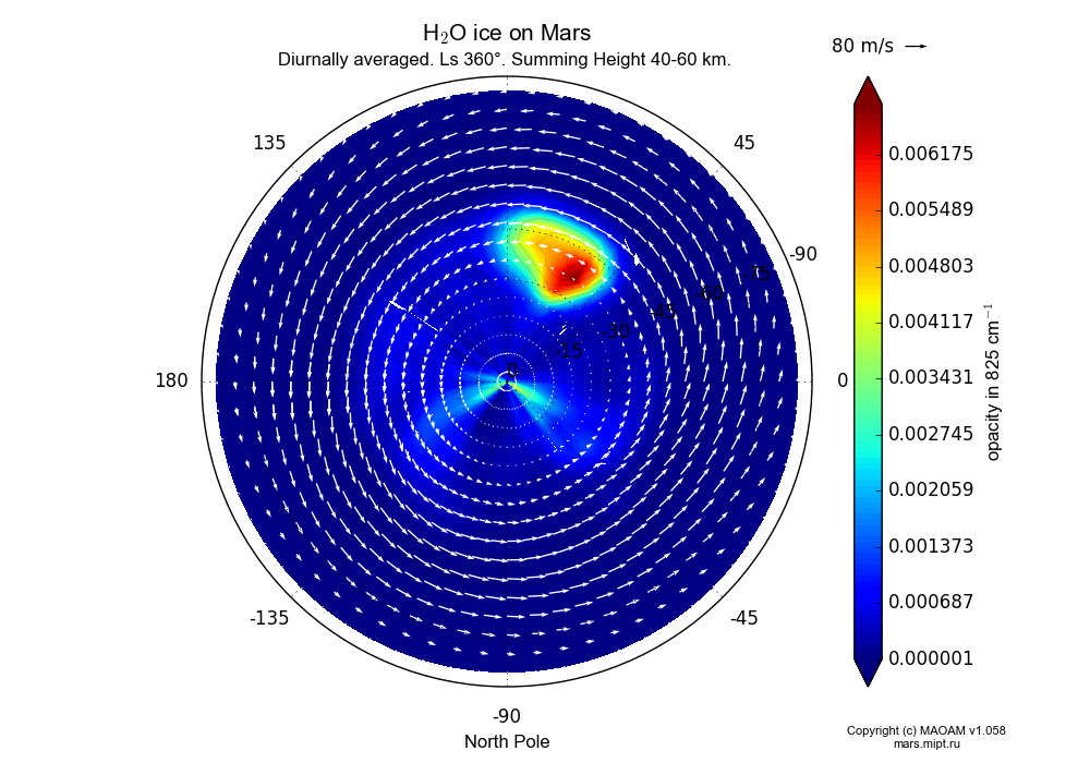 Water ice on Mars dependence from Longitude -180-180° and Latitude -90-0° in North polar stereographic projection with Diurnally averaged, Ls 360°, Summing Height 40-60 km. In version 1.058: Limited height with water cycle, weak diffusion and dust bimodal distribution.